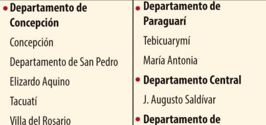 Lista de comunas que incumplen la ley