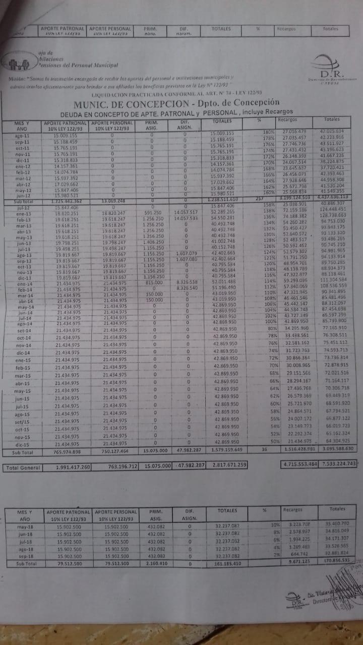 La deuda que pertenece a la administración de Urbieta
